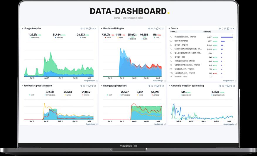 Mockup data-dashboard v2